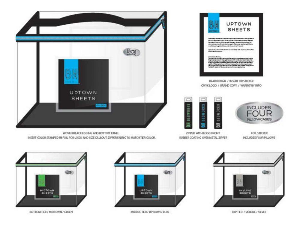 Bedworks Packaging Design